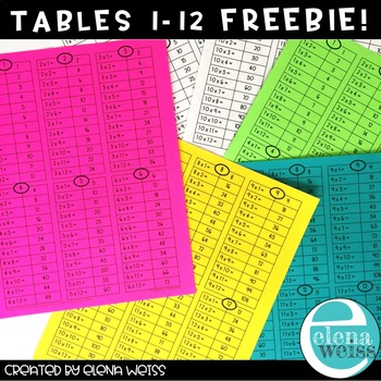 This is a graphic of Multiplication Facts 1-12 Printable in basic multiplication worksheet