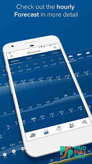 Morecast Weather And Meteo Radar Premium APK