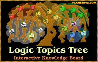 Logic Tоpics Tree game