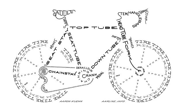 Fahrrad gezeichnet aus Fahrradvokabular