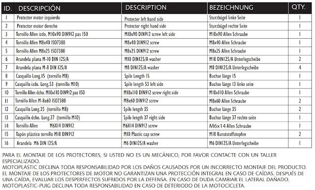montaje las Defensas Puig para BMW F800 GS