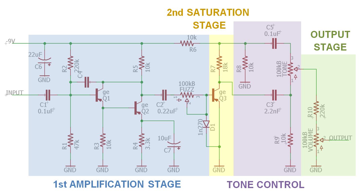 Coda Effects - Tonebender MkIII: circuit ysis on pro co rat, ibanez tube screamer, boss ds-1 schematic, ross compressor schematic, overdrive schematic, guitar pedalboard, marshall shredmaster, fuzz schematic, univox super-fuzz, phaser schematic, guitar schematic, shin-ei companion fy-2,