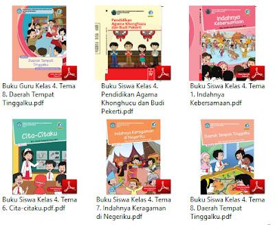 Buku Kurikulum 2013 SD Kelas 4 Tema Selalu Berhemat Energi Revisi 2017