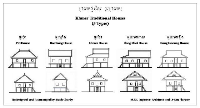 Type of khmer transitional house