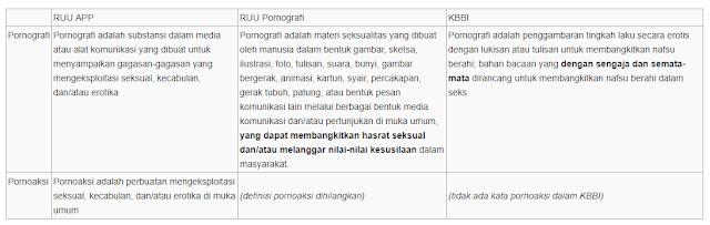 Baik buruk Undang-undang Pornografi Di Indonesia