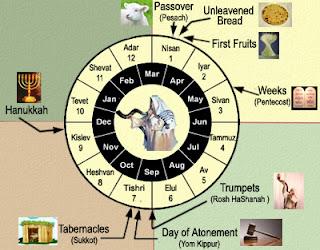 alasan saksi yehuwa tidak merayakan tahun baru karena didasarkan pada tradisi kafir