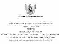 Download Peraturan BKN Tentang Pelaksanaan Pengalihan PNSD Kab/Kota Menjadi PNSD Provinsi