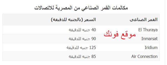اسعار تجوال الشركة المصرية للإتصالات