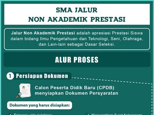 Prosedur dan Jadwal PPDB Jawa Barat 2017 Jenjang SMA Jalur Non Akademik Prestasi