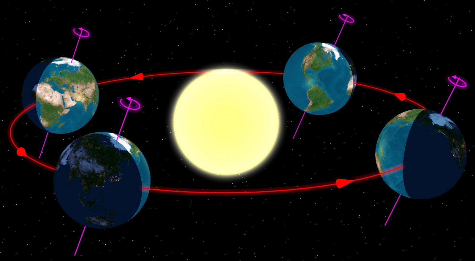 Earth Tilt And Seasons Diagram 3 Phase Two Speed Motor Wiring Predator Haven 2011 Vernal Equinox Radiation Chart