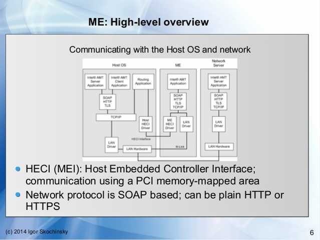 intel management engine - Hizir kaptanband co