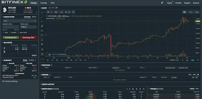 Bitfinex - Trading Platform Dashboard