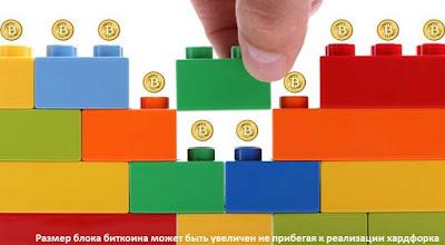 Размер блока биткоина может быть увеличен не прибегая к реализации хардфорка