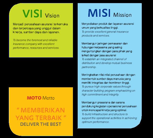 Profil Asuransi Tri Pakarta [TRIPA] Indonesia Sebagai Asuransi Umum