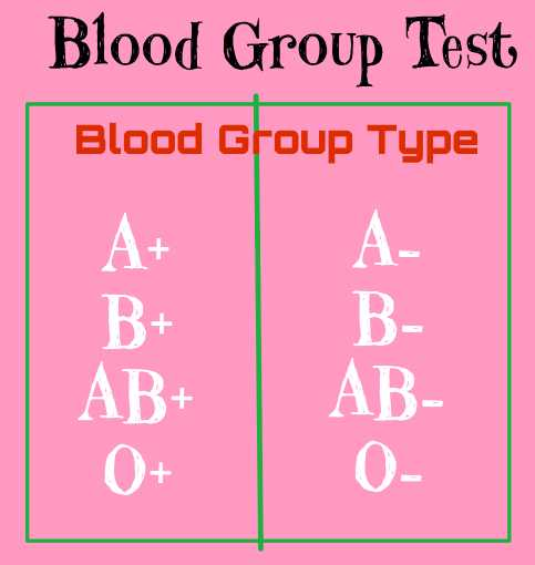 Blood-group-type-and-test