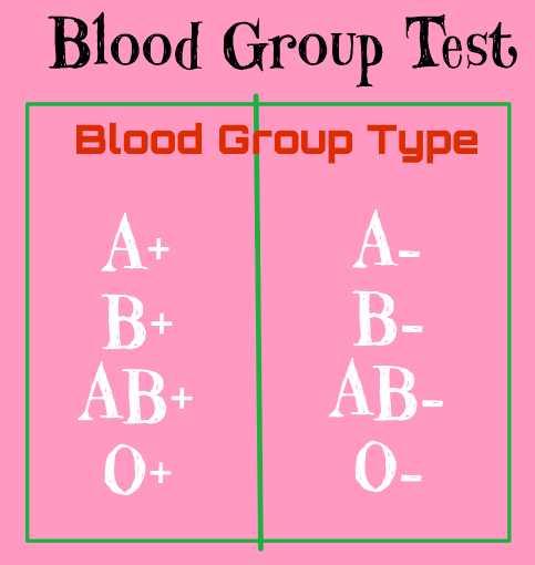 Blood Group Test कैसे किया जाता है (Slide Method) ?