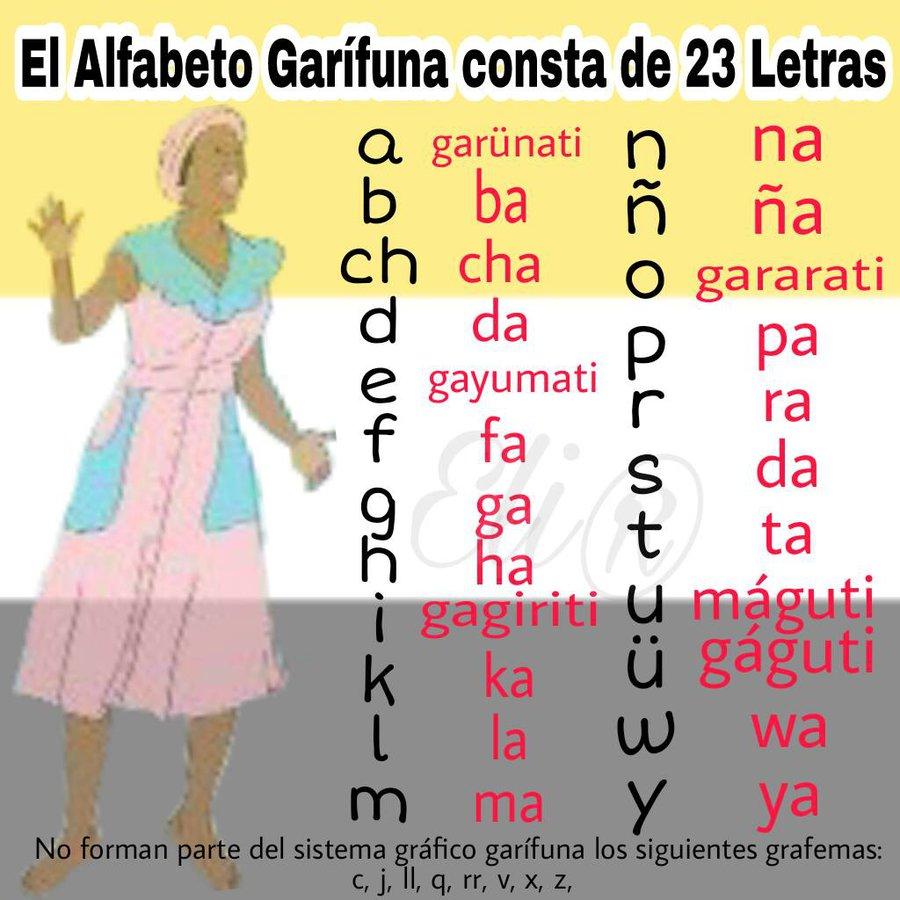 Resultado de imagen para los garifunas y los españoles