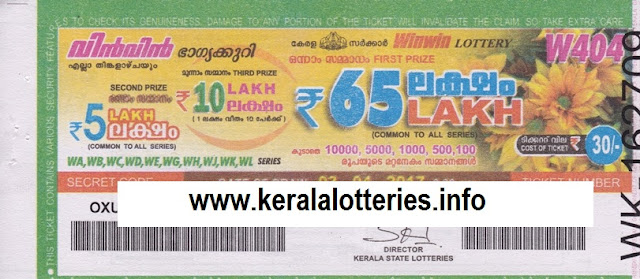 Live Kerala lottery result of WIN WIN (W-406) on 17 April 2017