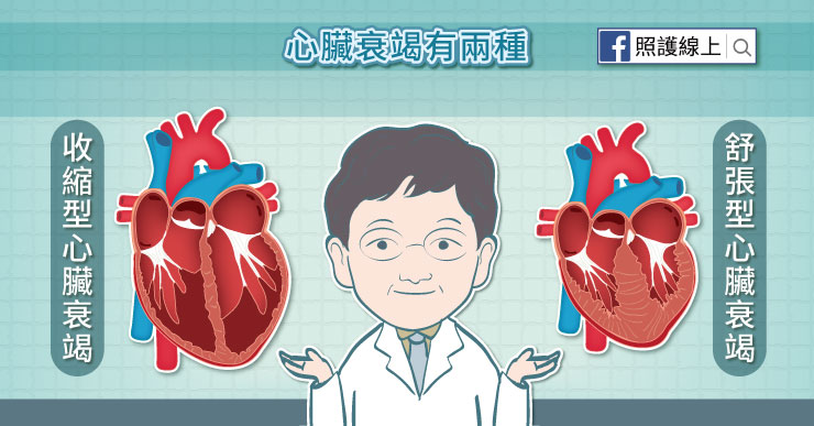 心臟衰竭的種類