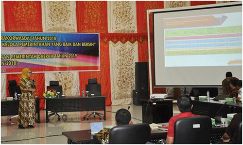 Inspektorat Kota Padang Gelar Rakorwasda Untuk Percepatan Pencapaian Visi Dan Misi Kepala Daerah