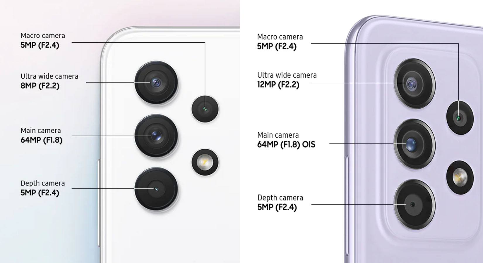 Camera Galaxy A32 vs Galaxy A52