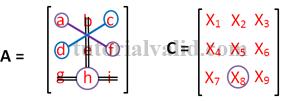 X8 cofactors matriks 3x3