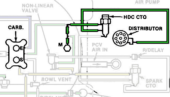 toyota 5mge wiring diagram troubled child fsj v8 vacuum routing | autos post
