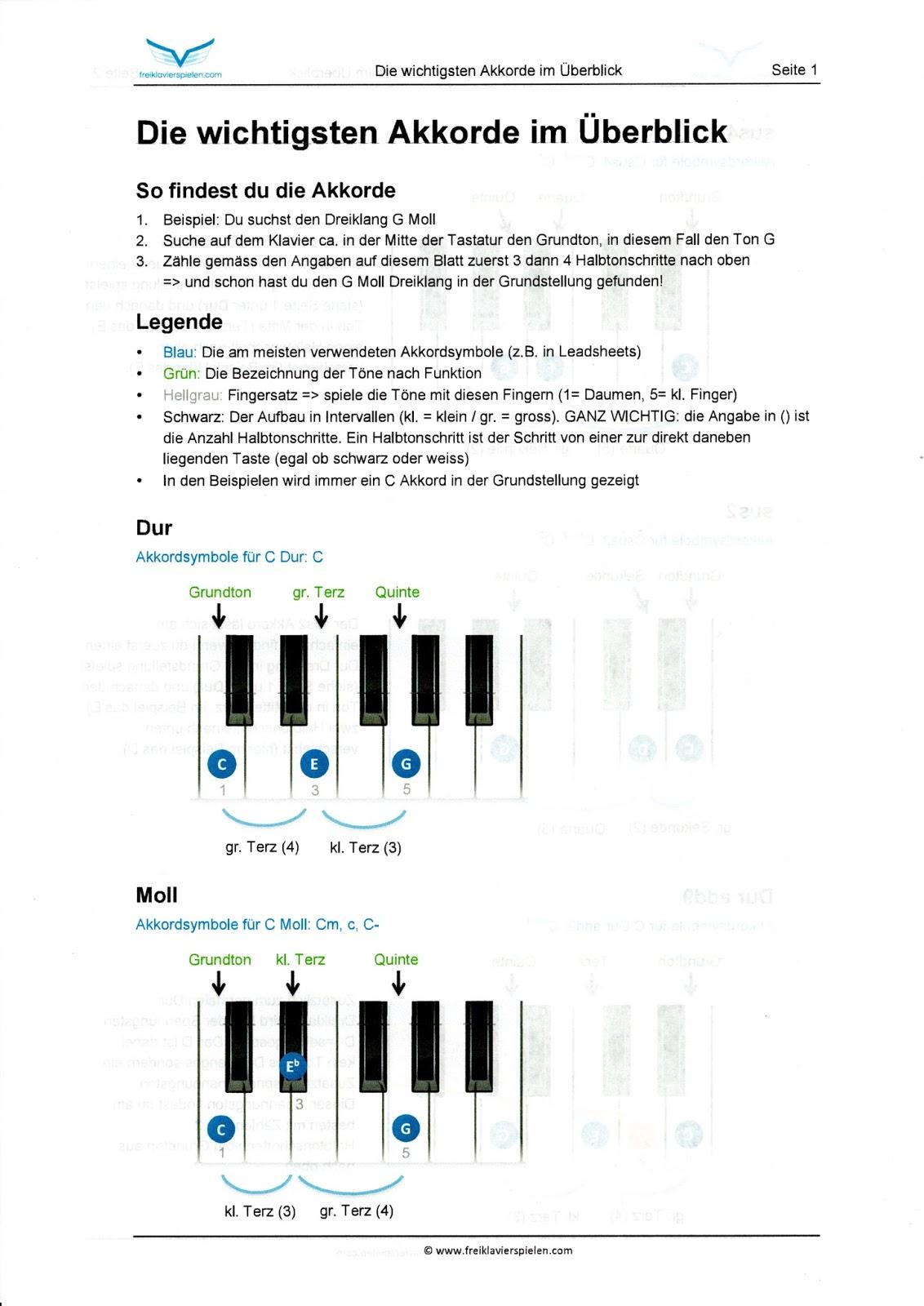 Niedlich Musikvorlagen Für Blogger Fotos - Beispiel Wiederaufnahme ...