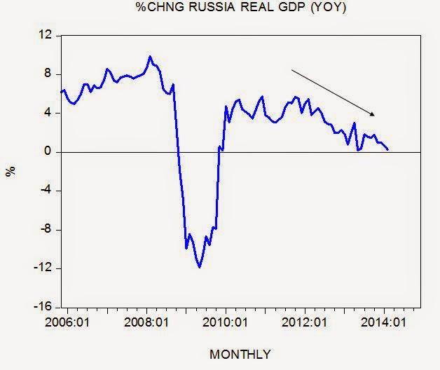 shost1 Ci sono le sanzioni economiche dietro una possibile recessione in Russia?