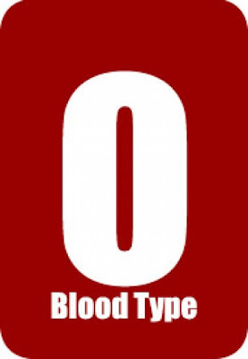 Although people with O blood type destined to be durable, strong and potent, today it is just not rule. Poor diet, eating foods that do not match the O blood group , alcohol, stress, poor metabolic processes leave consequences that are reflected in the form of weight gain, edema and hypothyroidism.