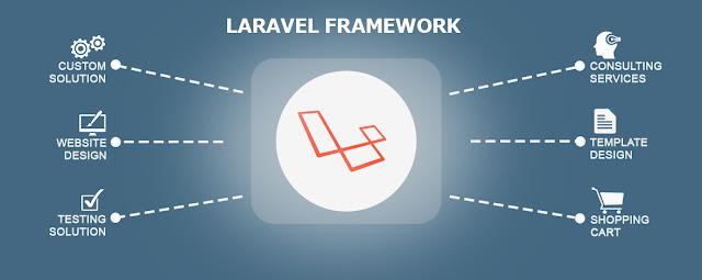Mengenal Laravel Struktur direktori dan konfiguraai project baru
