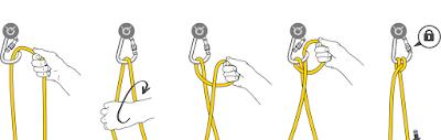 simpul pangkal, 3 Cara Membuat Simpul Pangkal, SHUNT Magetan