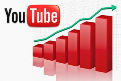 Buy YouTube Views and Know the Trick of Success