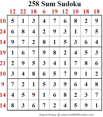 Answer of 258 Sum Sudoku Puzzle (Fun With Sudoku #318)