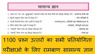 General Knowledge in Hindi PDF