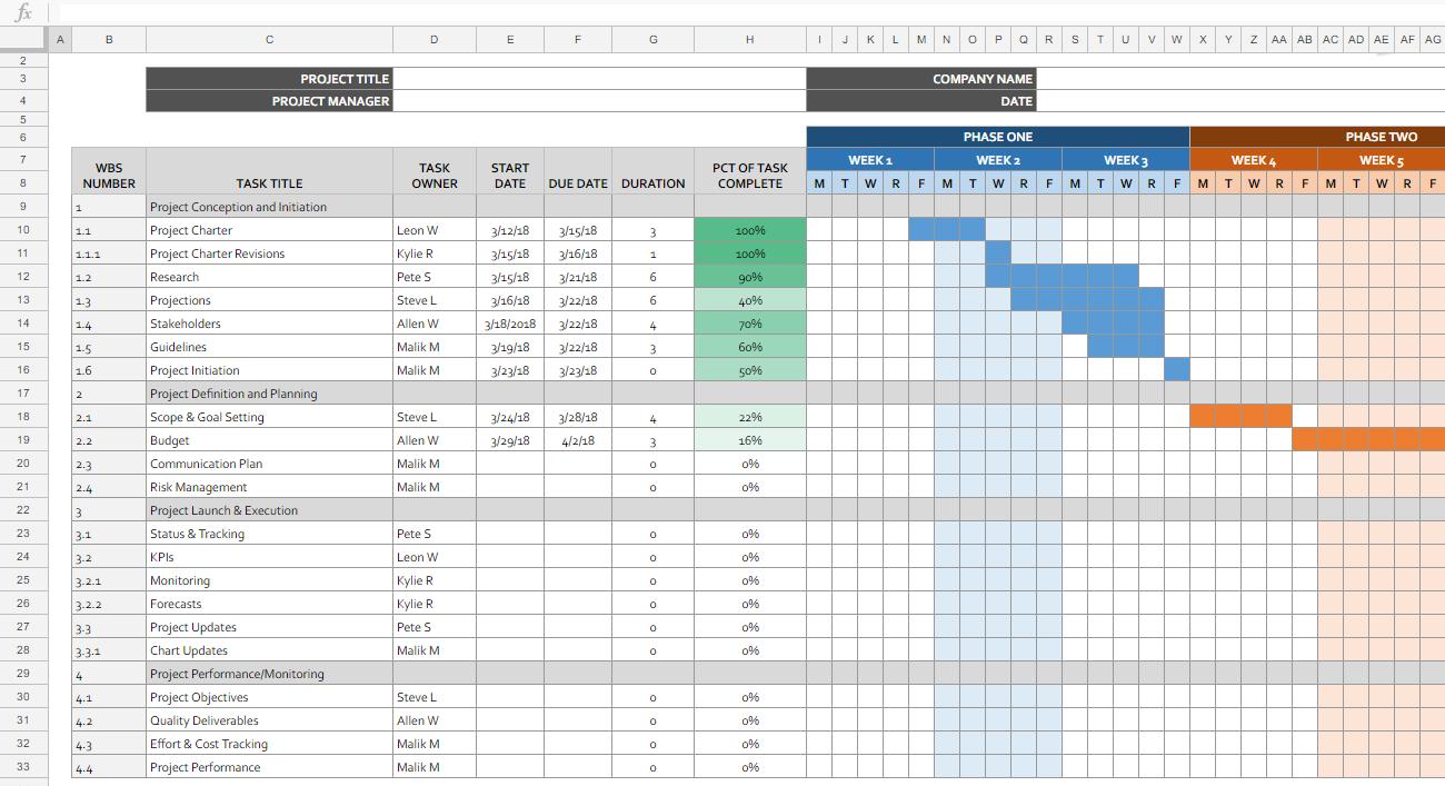 Plantillas de hojas de cálculo para organizar todo | Blog de palma2mex