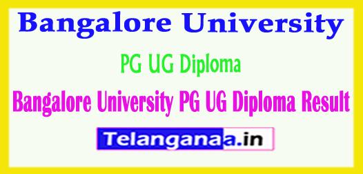 Bangalore University PG UG Diploma Result 2018