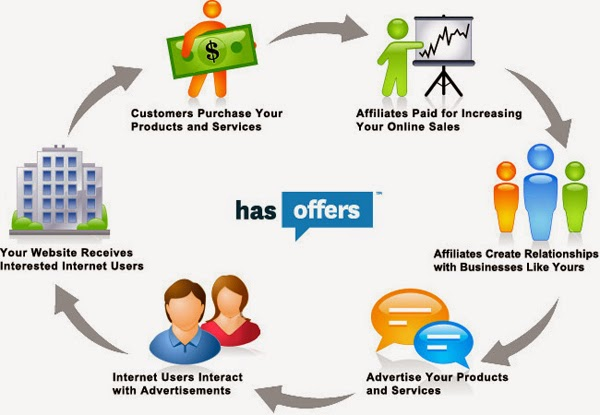 affiliate-marketing-schemes
