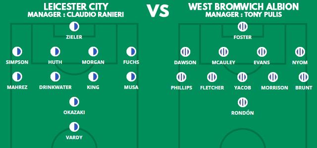 Prediksi Susunan Pemain Leicester City vs West Bromwich Albion