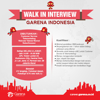 Cara kerja forex indonesia