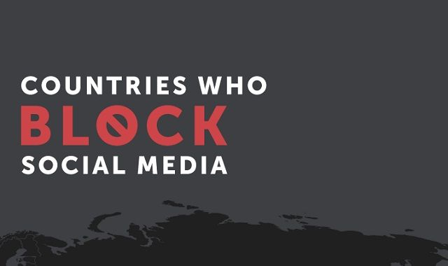 Image: Countries Who Block Facebook, Twitter, Youtube #infographic
