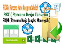 Unduh Gratis Contoh RKJM, RKT dan RKAS Format Words
