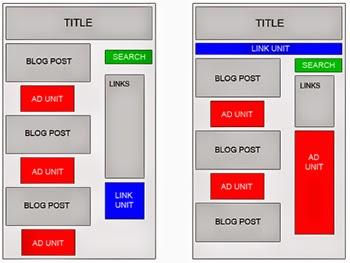 Google AdSense Optimization Tips - #2
