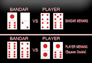 Panduan Dan Tips Dalam Permainan BandarQ Online terpercaya