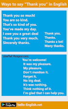 "Ways to say ""Thank you"" in English"