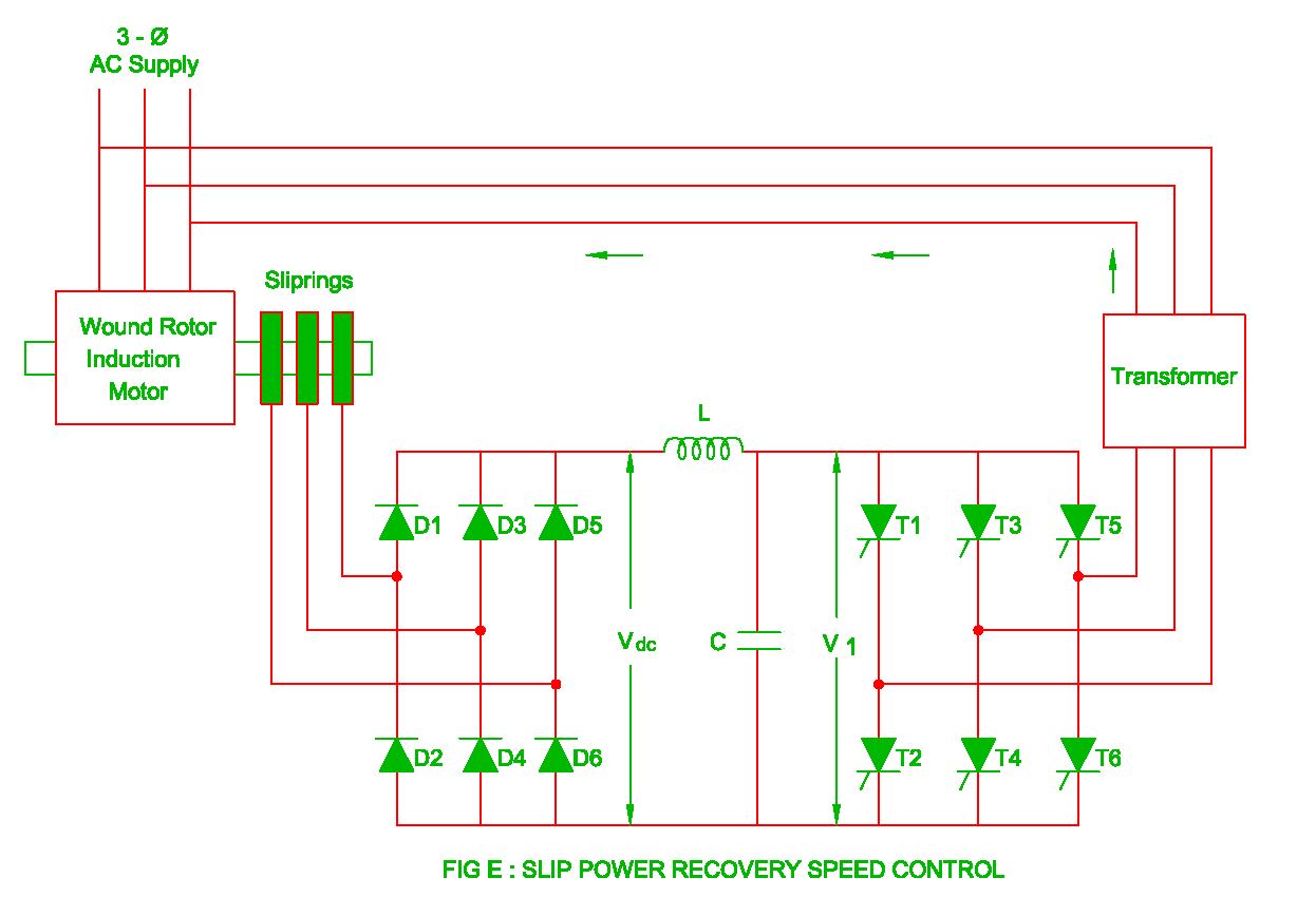 Speed Control Of Three Phase Induction Motor Electrical Revolution Dc Series Commutation Circuit Basiccircuit Diagram Slip Power Recovery The
