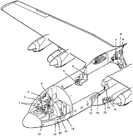 Aircraft Fuel System Schematic Air Brake Schematic Wiring