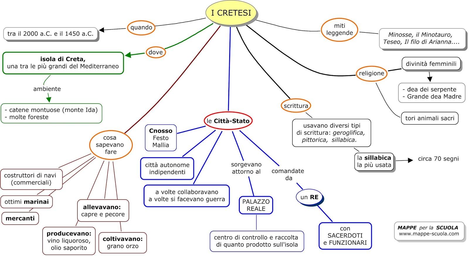 Top MAPPE per la SCUOLA: I CRETESI SN15