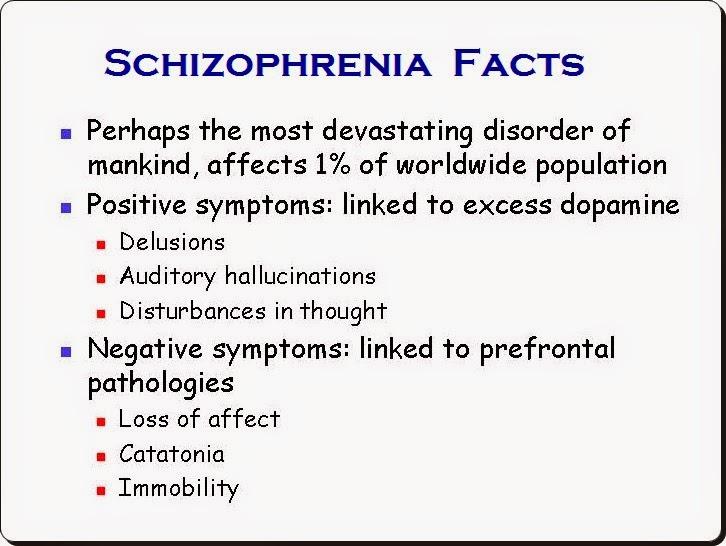 Understanding the symptoms of schizophrenia