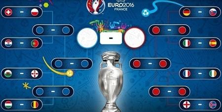 jadwal lengkap babak 16 besar piala eropa euro 2016